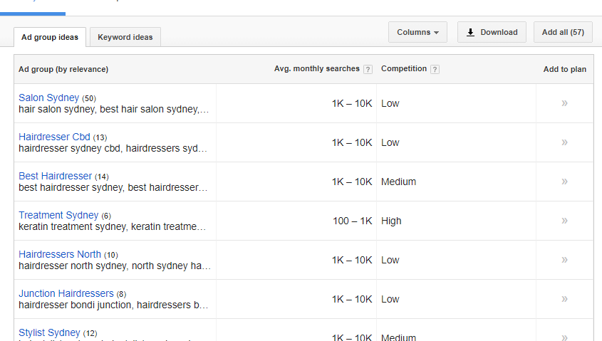 keyword planner image competition vs monthly searches